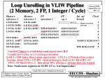 loop unrolling in vliw pipeline 2 memory 2 fp 1 integer cycle