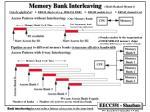 memory bank interleaving