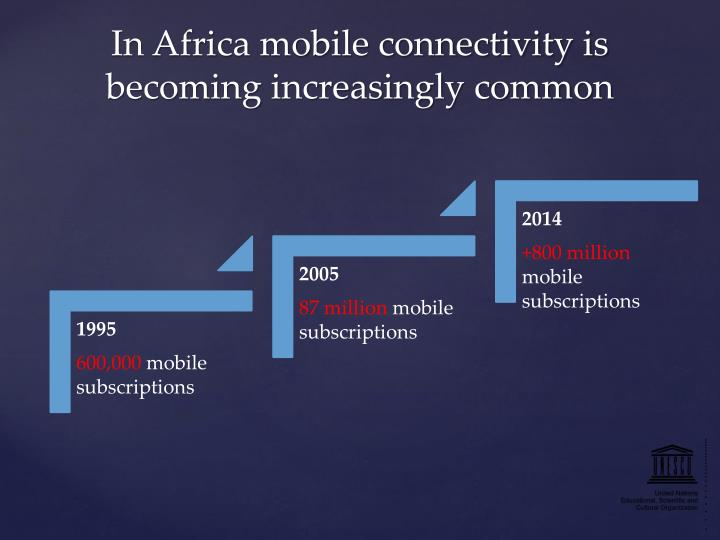 In Africa mobile connectivity is becoming increasingly common