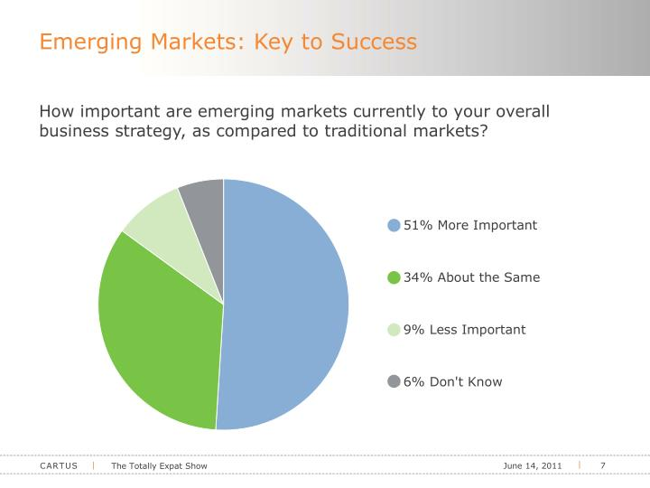 Emerging Markets: Key to Success