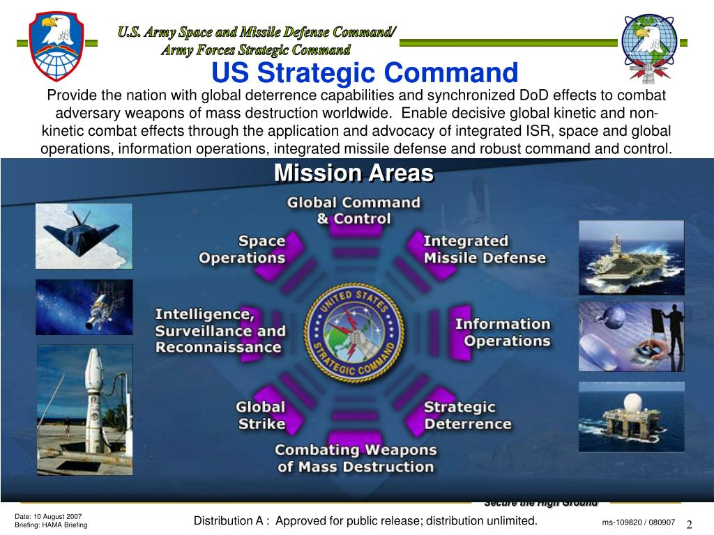 PPT - U S  Army Space & Missile Defense Command/ U S  Army Forces