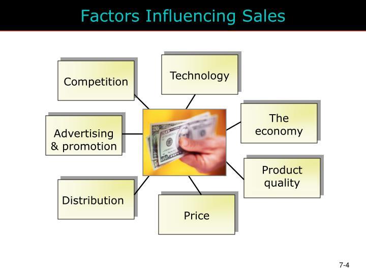 Factors Influencing Sales