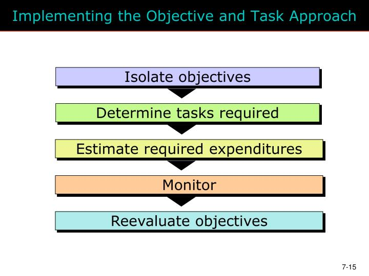Implementing the Objective and Task Approach