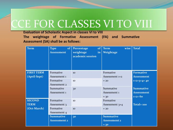 Cce for classes vi to viii