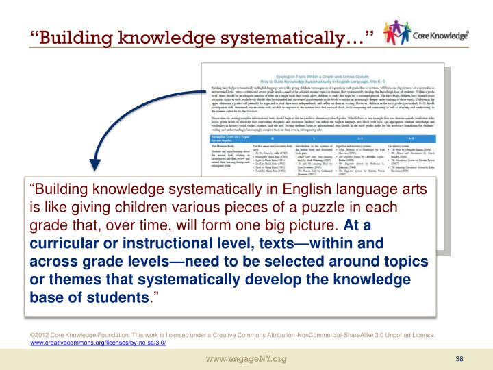 """Building knowledge systematically…"""