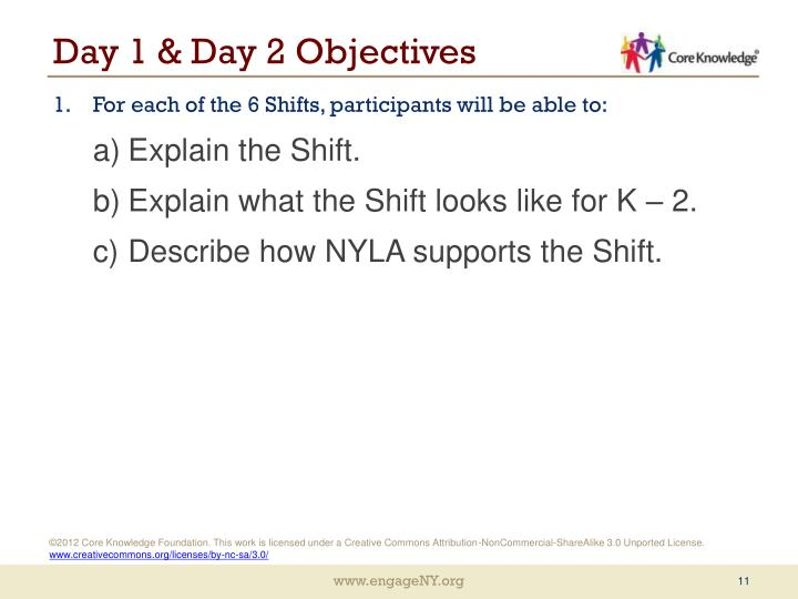 Day 1 & Day 2 Objectives