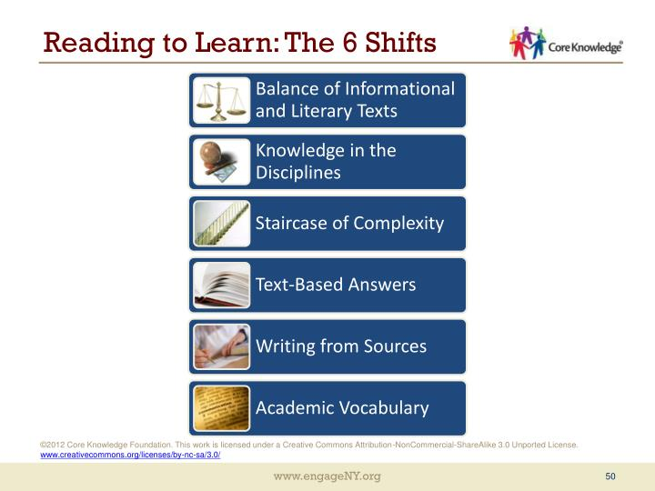 Reading to Learn: The 6 Shifts
