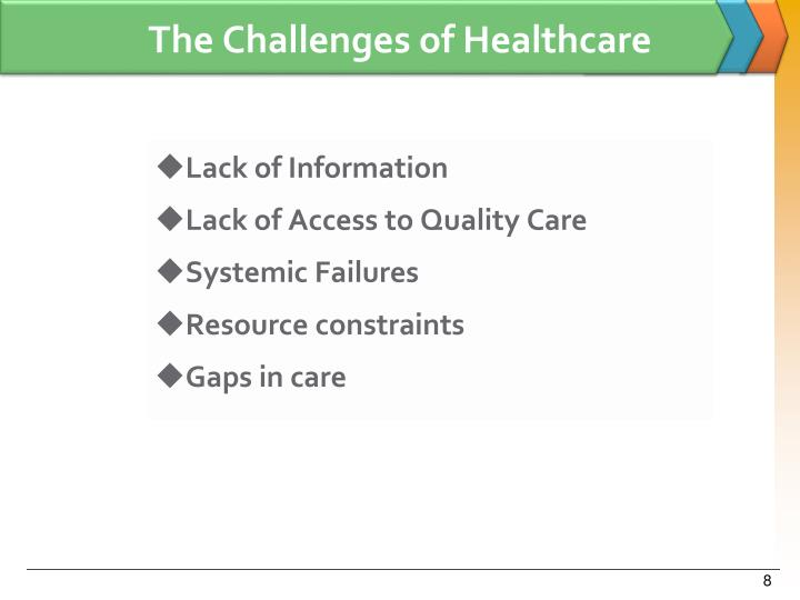 The Challenges of Healthcare