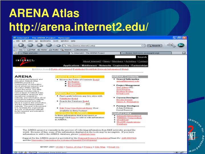 ARENA Atlas