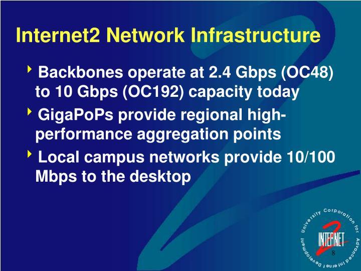Internet2 Network Infrastructure