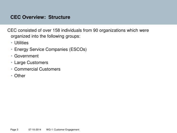 Cec overview structure
