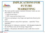 implications for future marketing
