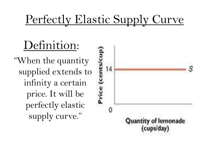 price elasticity of supply investopedia