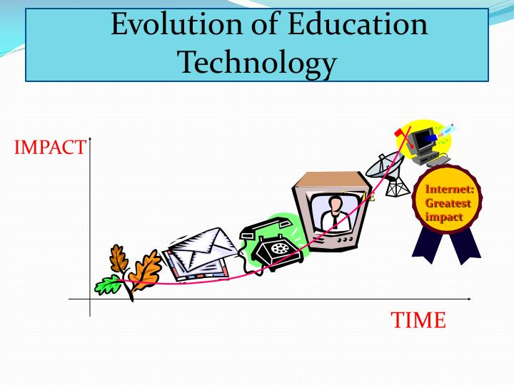 a discussion on the evolution of technology and its impact In this lesson, you will learn how gerhard lenski studied the amount of technology a society had and how such technology could allow a society to evolve and change.