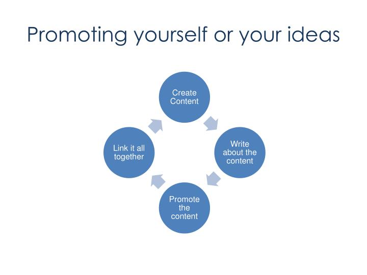 Promoting yourself or your ideas
