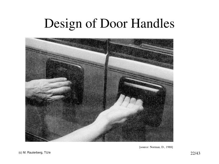 Design of Door Handles