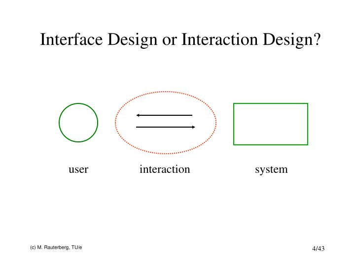 Interface Design or Interaction Design?