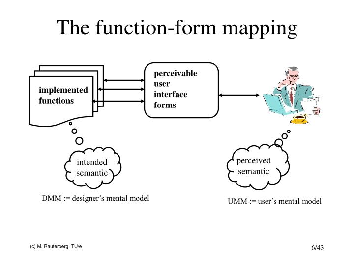 The function-form mapping