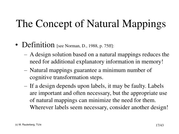 The Concept of Natural Mappings