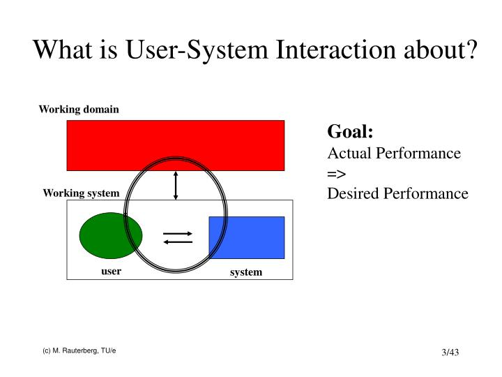 What is user system interaction about