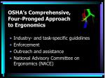 osha s comprehensive four pronged approach to ergonomics