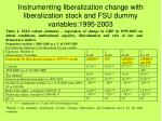 instrumenting liberalization change with liberalization stock and fsu dummy variables 1995 2003