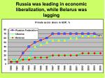 russia was leading in economic liberalization while belarus was lagging