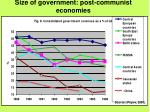 size of government post communist economies