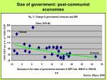 size of government post communist economies1