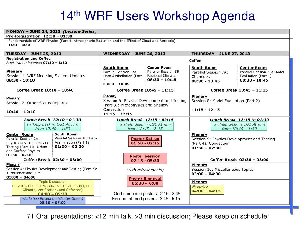 PPT - 14 th WRF Users Workshop PowerPoint Presentation - ID:2915939