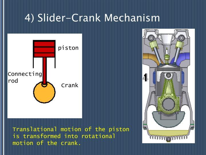 4) Slider-Crank Mechanism