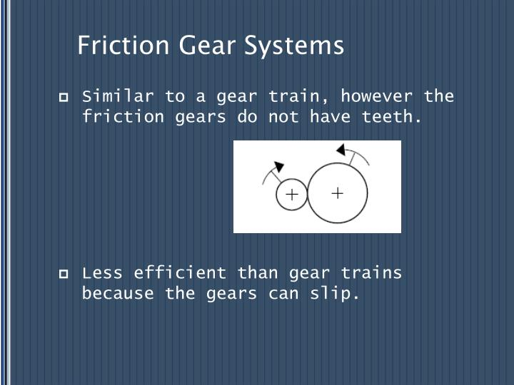 Friction Gear Systems
