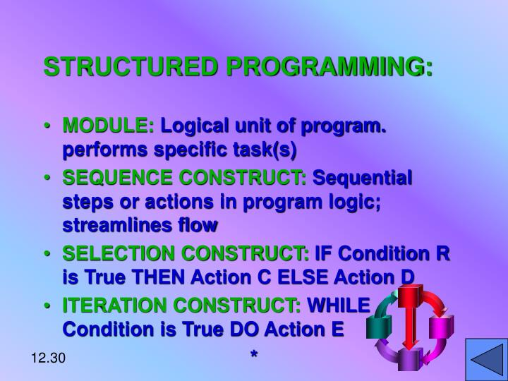 STRUCTURED PROGRAMMING: