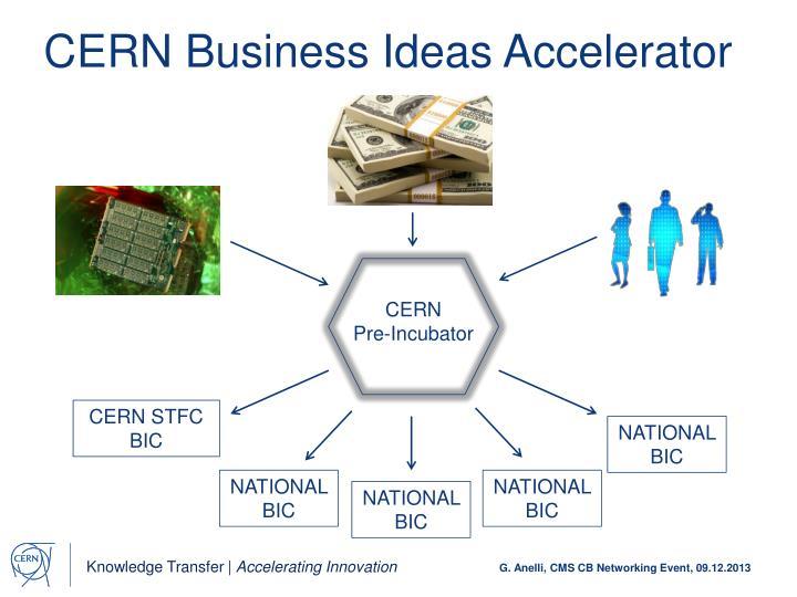 CERN Business Ideas Accelerator