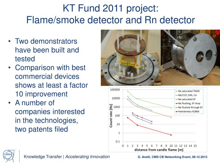KT Fund 2011 project: