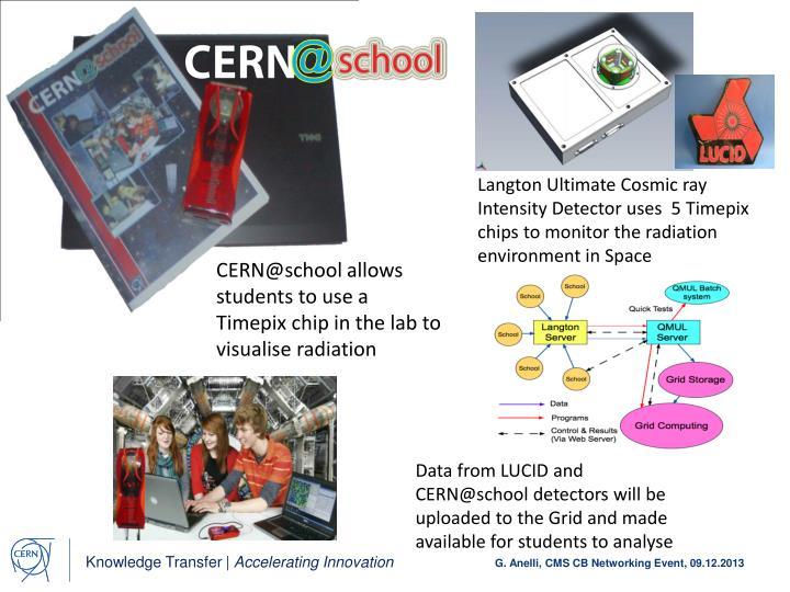 Langton Ultimate Cosmic ray Intensity Detector uses  5