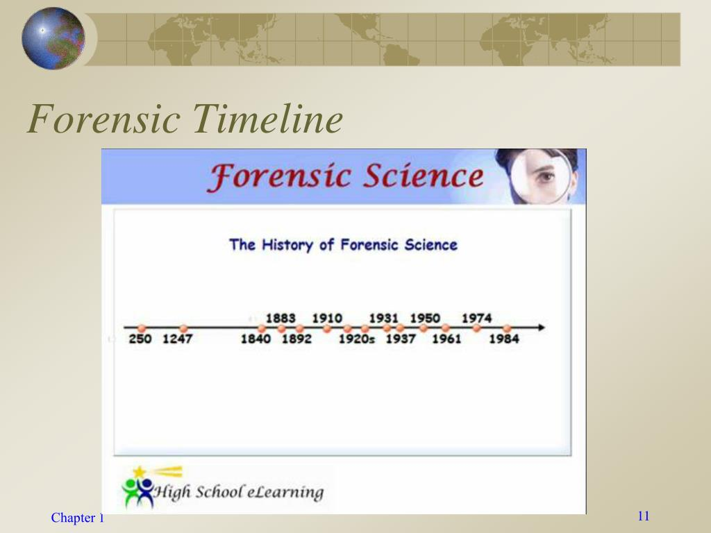 Ppt Introduction To Forensic Science And The Law Powerpoint Presentation Id 2916201