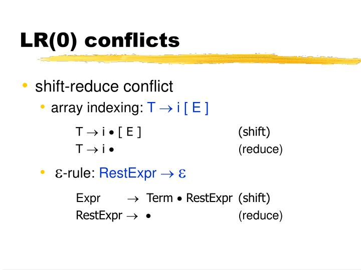 LR(0) conflicts