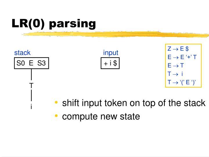 LR(0) parsing