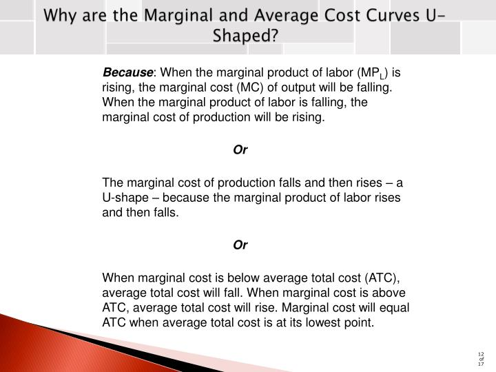 Why are the Marginal and Average Cost Curves U-Shaped?