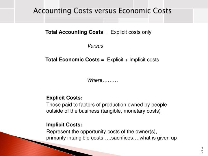 Accounting Costs versus Economic Costs