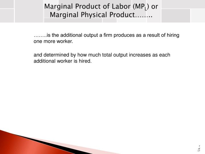 Marginal Product of Labor (MP
