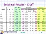 empirical results chaff