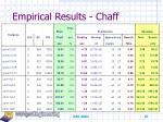 empirical results chaff1