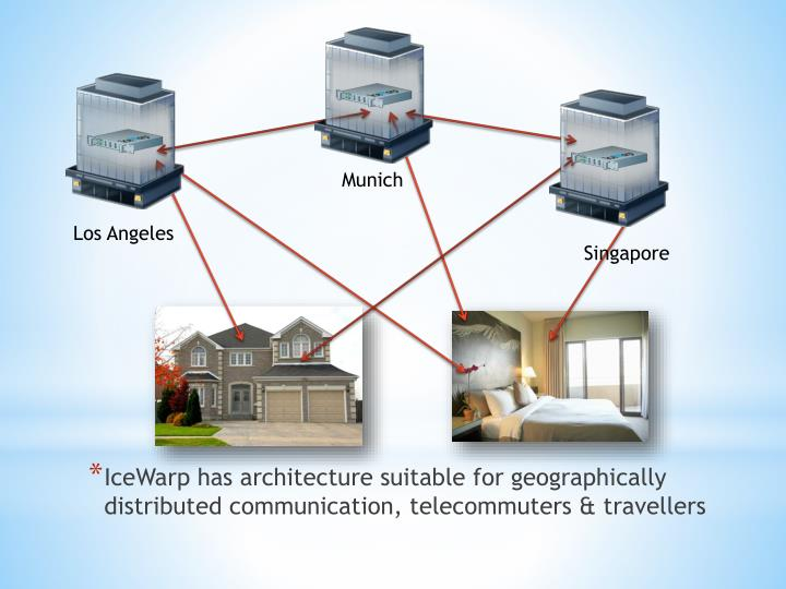 IceWarp has architecture suitable for geographically distributed communication, telecommuters