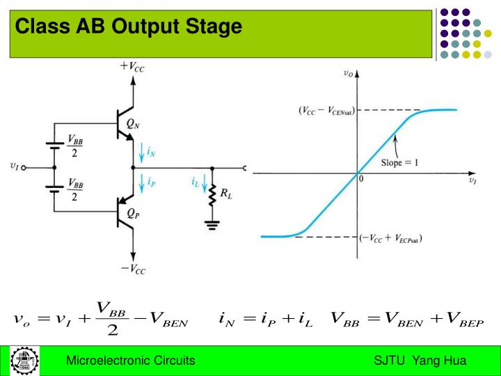 Class AB Output Stage