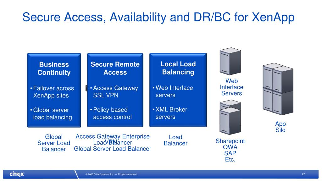 PPT - Citrix NetScaler The Key to the Delivery Centre
