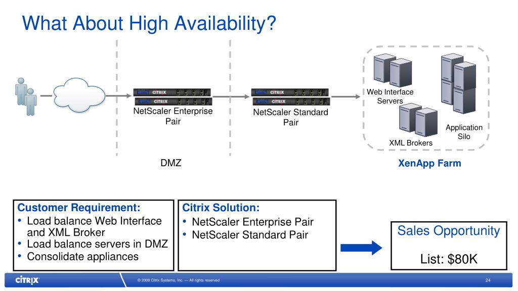 PPT - Citrix NetScaler The Key to the Delivery Centre PowerPoint