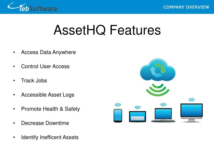 AssetHQ Features