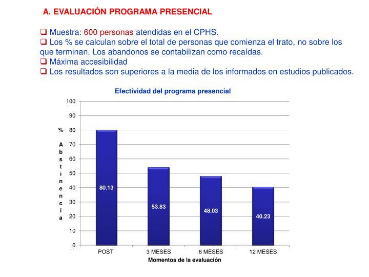 A. EVALUACIÓN PROGRAMA PRESENCIAL